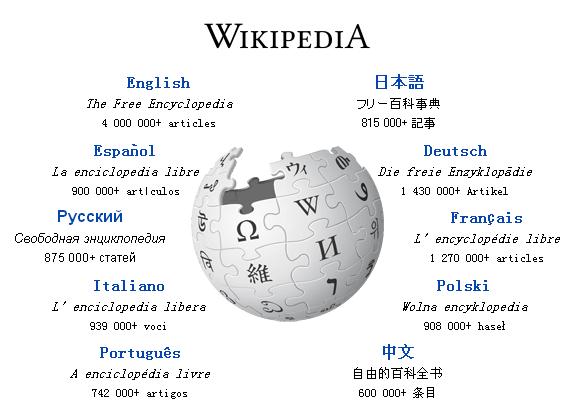 Wikipedia.org头屏Logo